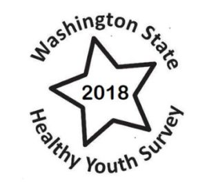 2018 Healthy Youth Survey 2018